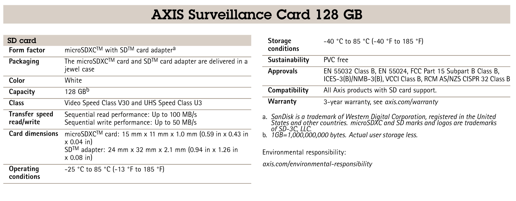 AXIS Surveillance Card 128 GB