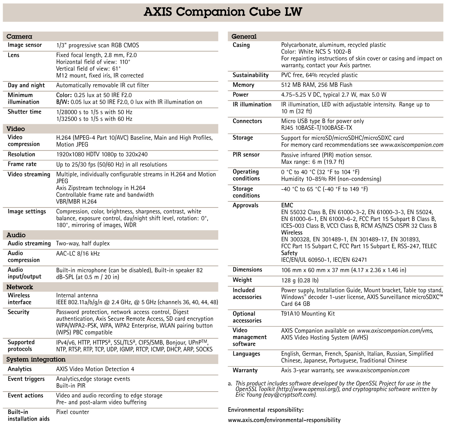 AXIS Companion Cube LW Specifications