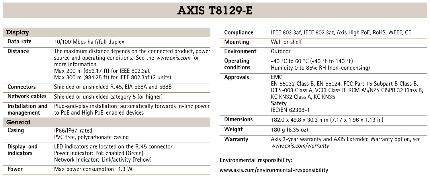 AXIS T8129-E-PoE Extender