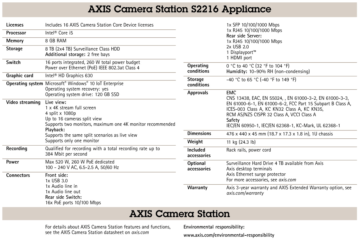AXIS Camera Station S2216 Recorder