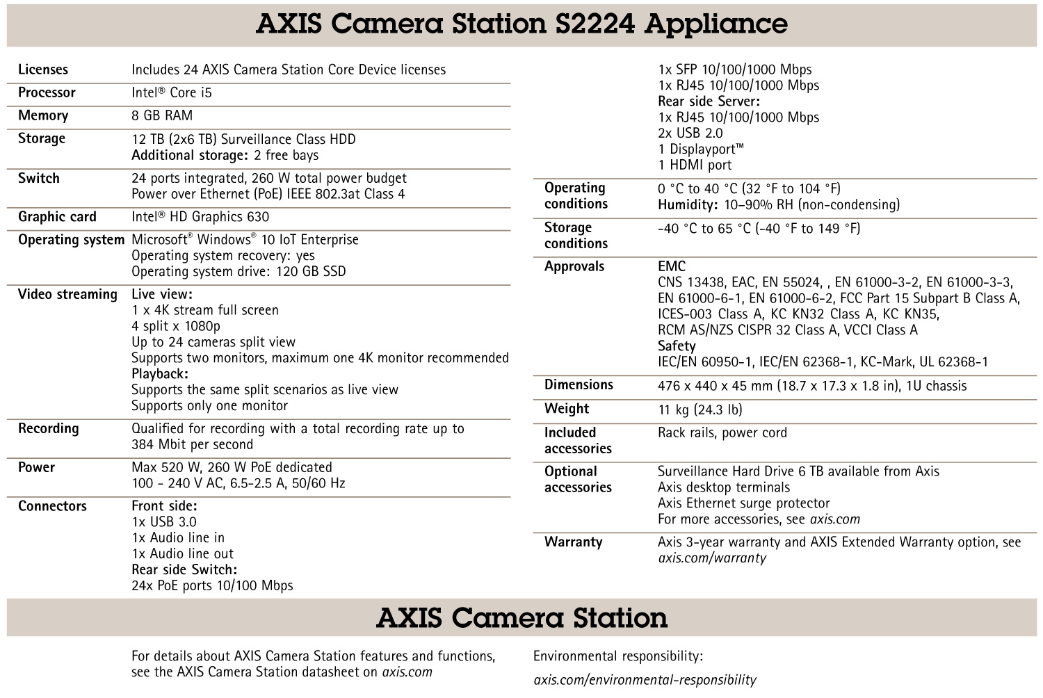 AXIS Camera Station S2224 Appliance