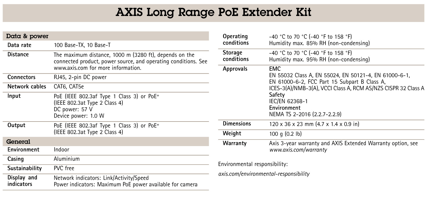 AXIS Long Range Extender
