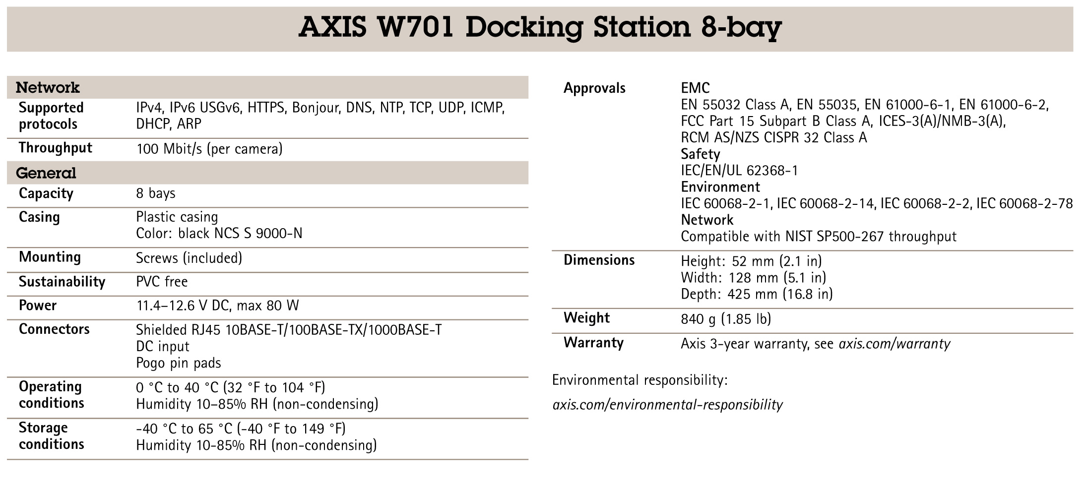 AXIS W701 Docking Station 8-Bay