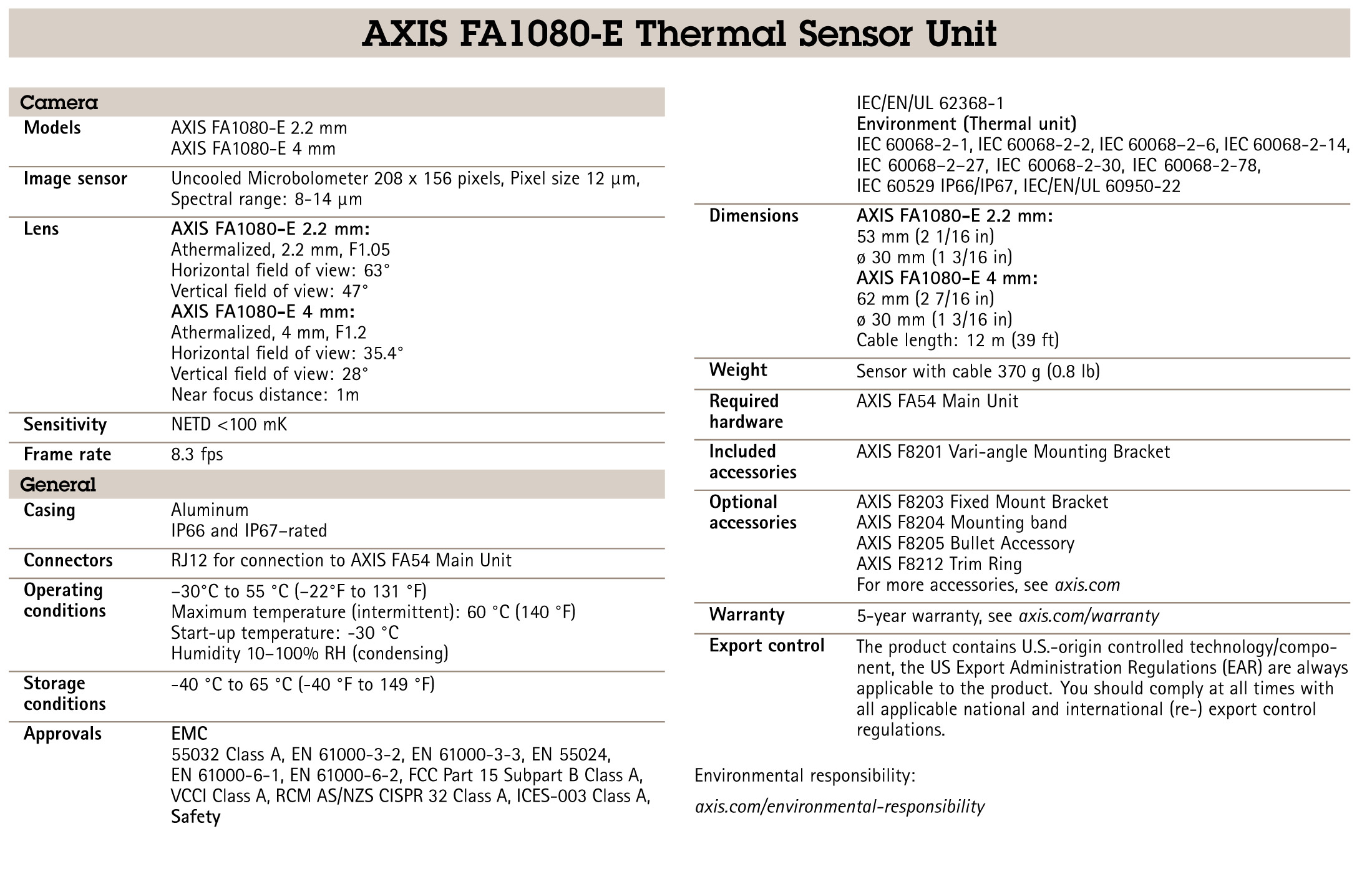 AXIS FA1080-E 2.2MM 8.3 FPS Thermal Network Camera
